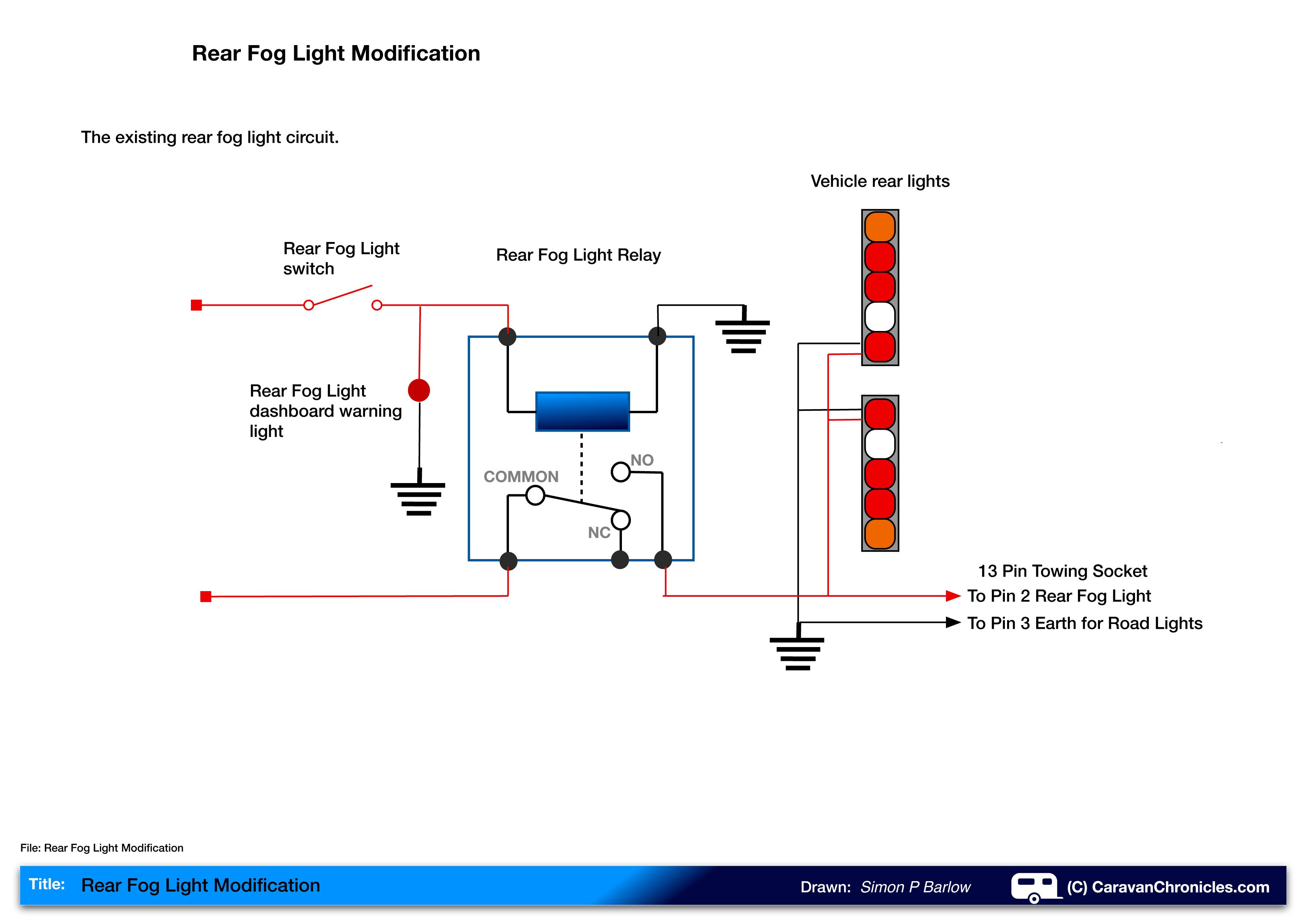 7 Prong Trailer Plug Wiring Diagram Blade Smart Diagrams