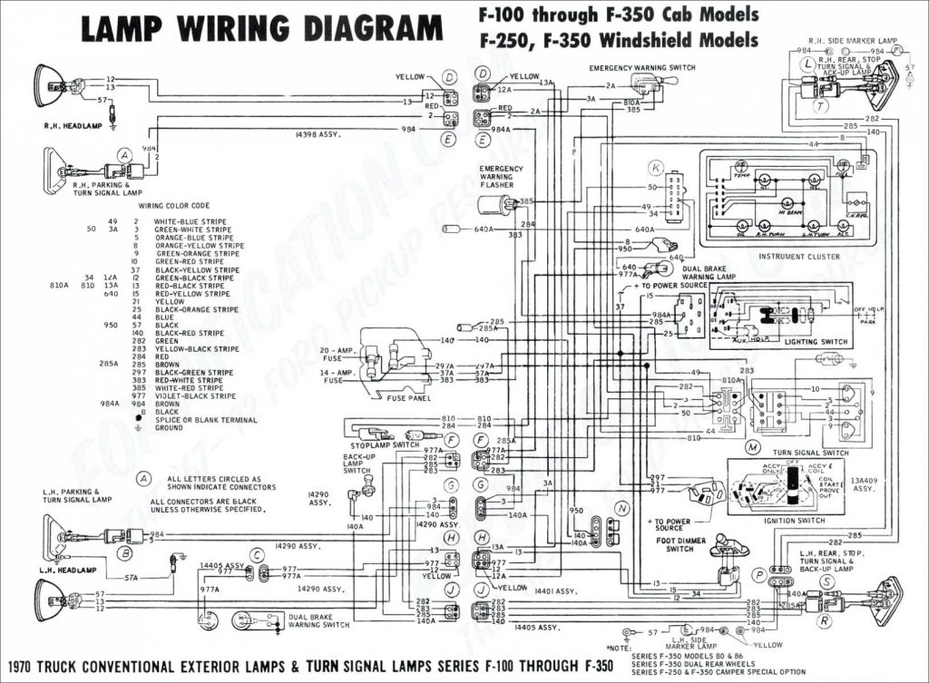 Monaco Rv Ke Light Wiring Diagrams