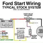 Moose Switch Wiring Diagram Solenoid   Wiring Diagram Data Oreo   Chevy 350 Wiring Diagram