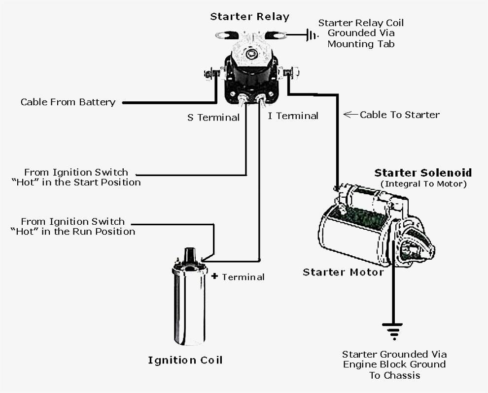 Mopar Starter Relay Wiring Diagram | Wiring Diagram - Mopar Starter Relay Wiring Diagram