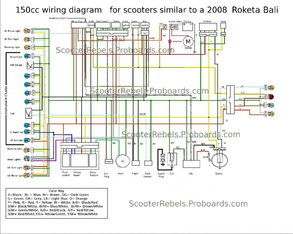 150Cc Scooter Wiring Diagram from 2020cadillac.com