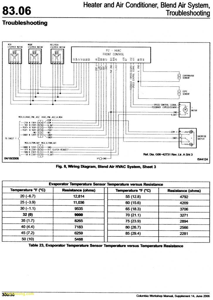 Motor Starter Wiring Diagram For Freightliner