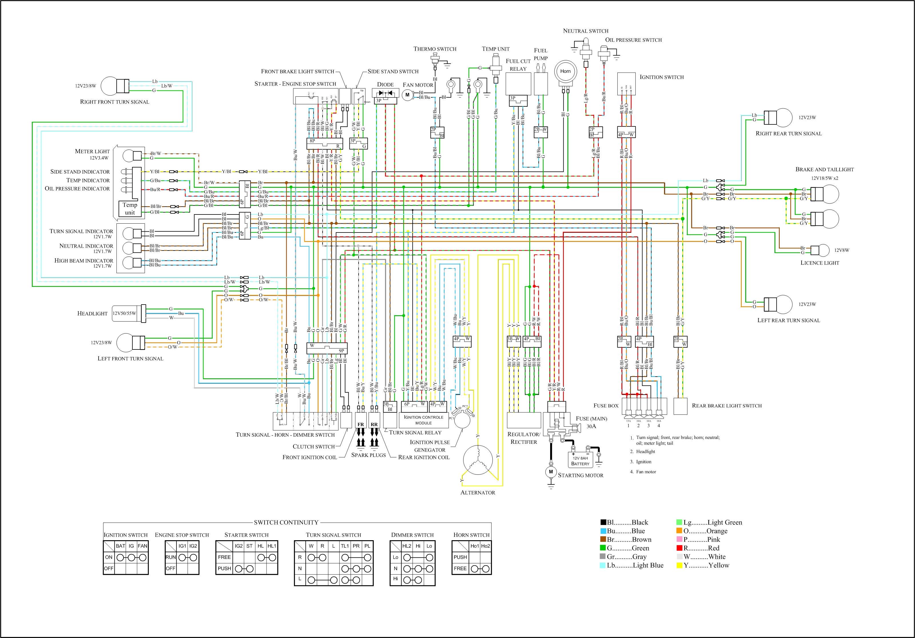 Motorcycle Wiring Diagrams - Honda Motorcycle Wiring Diagram