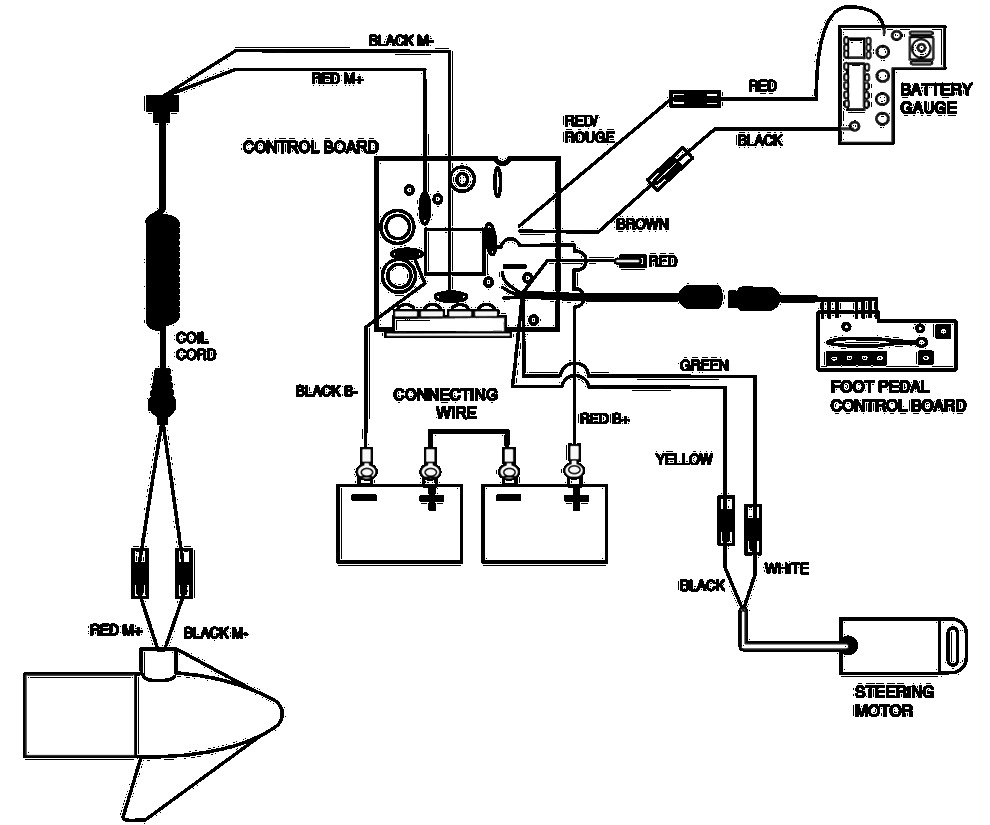Motorguide Trolling Motor Wiring Diagram Fresh Xi5 Parts And For - Trolling Motor Wiring Diagram