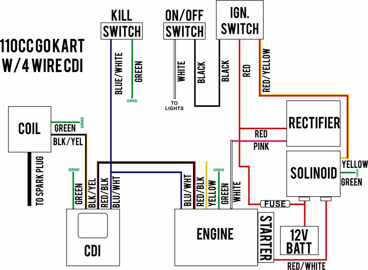 Motorguide Wiring Harness - Simple Wiring Diagram Site - Motorguide Trolling Motor Wiring Diagram