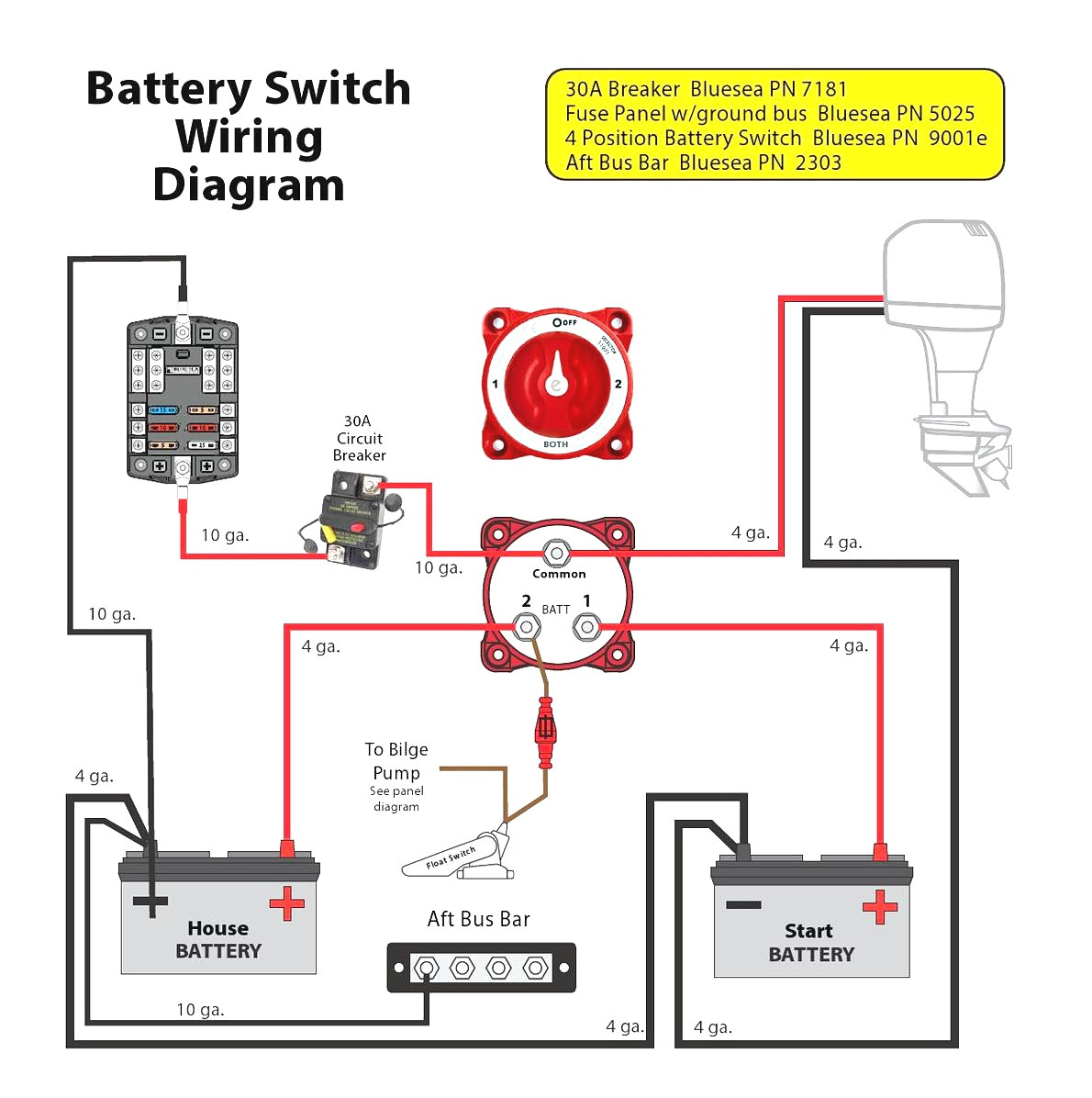 Motorhome Battery Wiring - Wiring Diagram Data - Rv Wiring Diagram