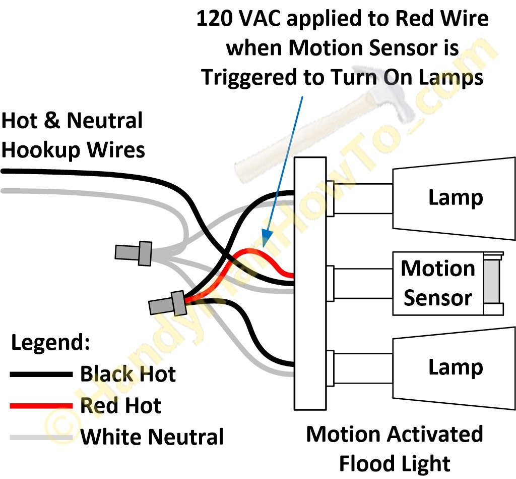 Multi Light Wiring Diagram | Wiring Library - Wiring A Motion Sensor Light Diagram