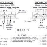 Myers Wiring Diagram   Manual E Books   Meyer Snow Plow Wiring Diagram E47