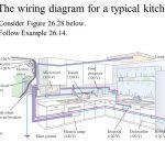 Nec Kitchen Wiring   Today Wiring Diagram   Kitchen Wiring Diagram