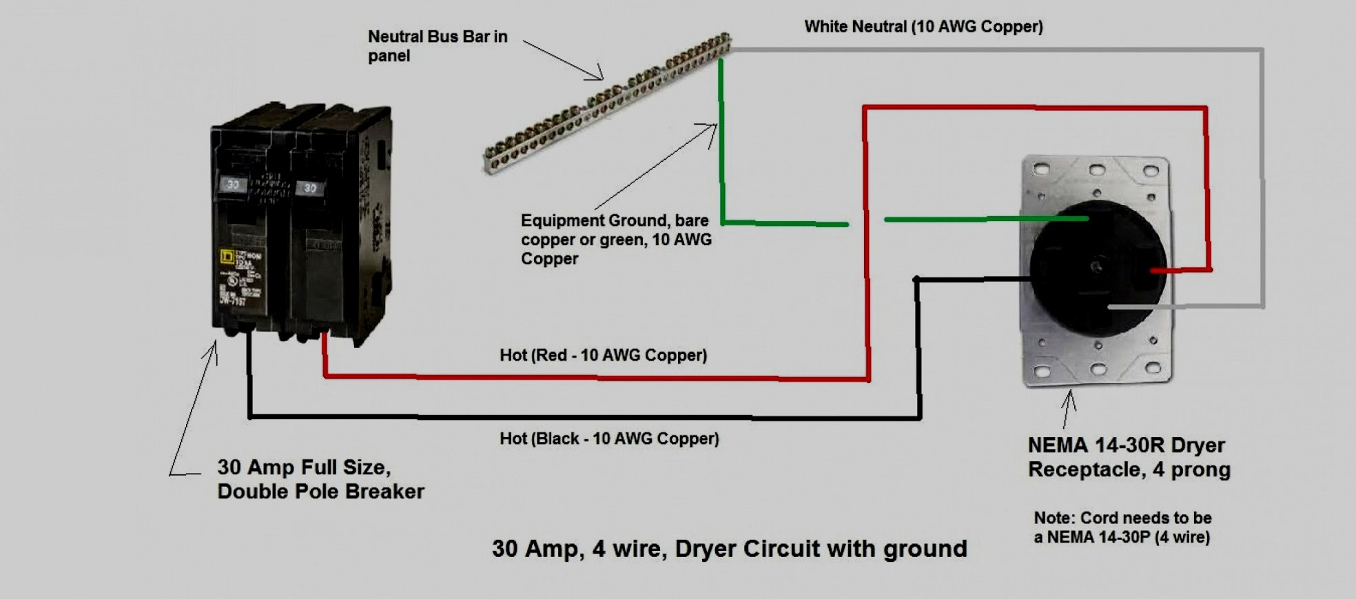 Nema 10 30R 240 Volt 30 Amp Plug Wire Diagrams | Wiring Diagram - 240 Volt Plug Wiring Diagram