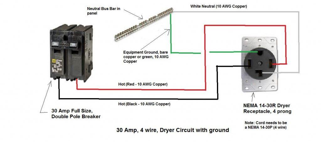 Nema L14 30p Wiring Diagram
