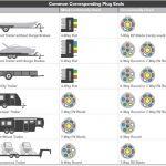 New 4 Prong Trailer Wiring Diagram Beautiful 7 Pin To Like Plug   4 Way Trailer Plug Wiring Diagram