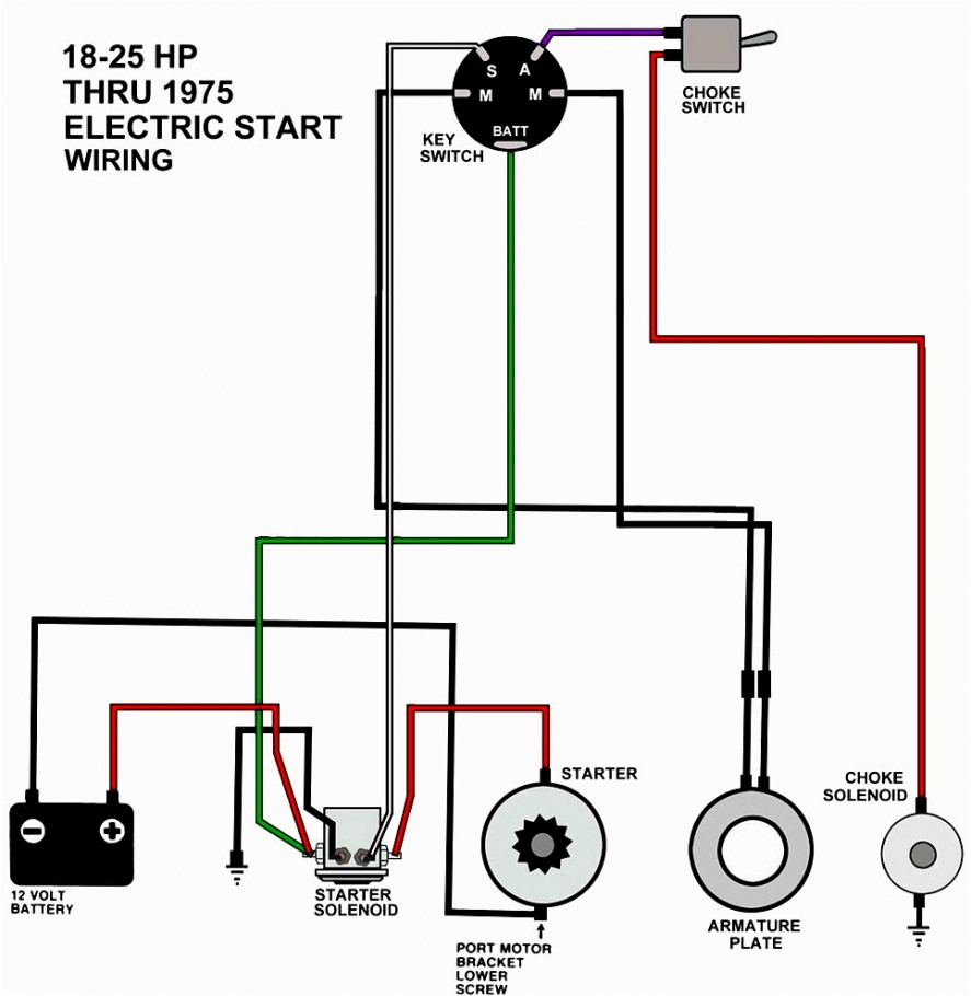 New Of Push Button Start Wiring Diagram Multiple Stations Three Wire - Push Button Start Wiring Diagram