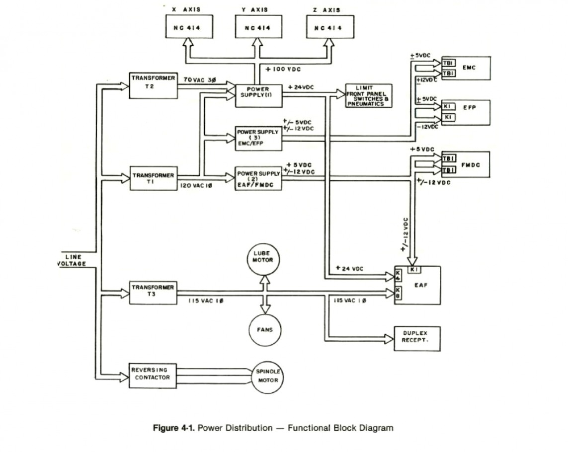 New Single Phase Transformer Wiring Diagram 480v Libraries