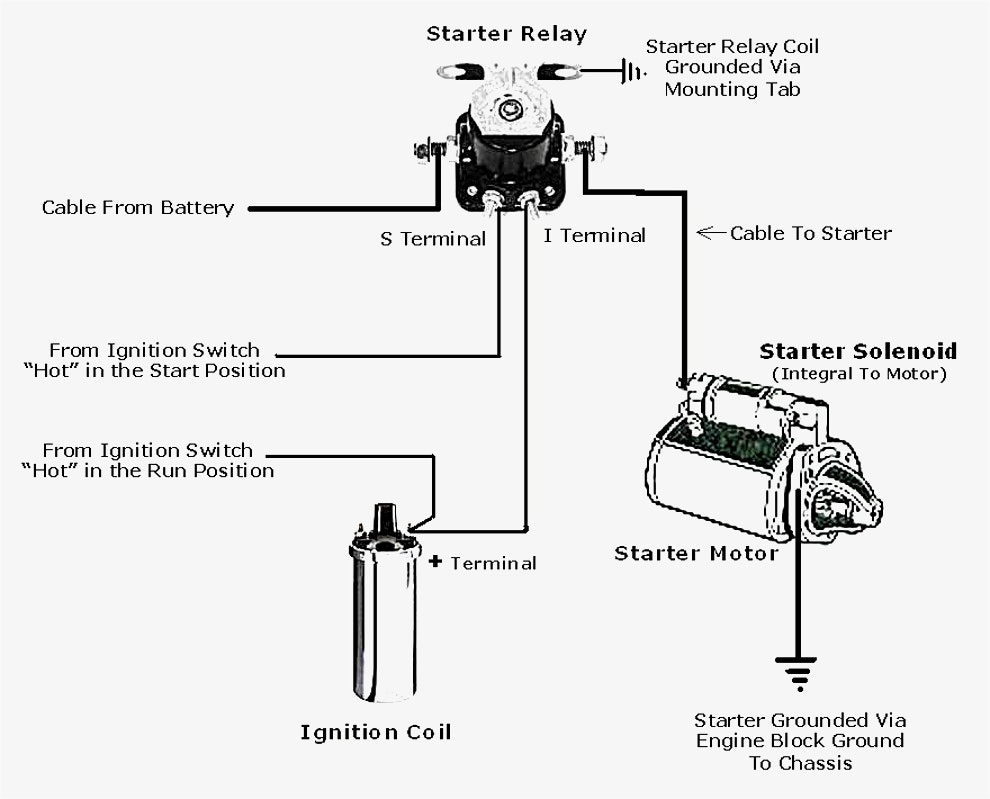 New Wiring Diagram For A Ford Starter Relay Solenoid Divine Model - Starter Solenoid Wiring Diagram