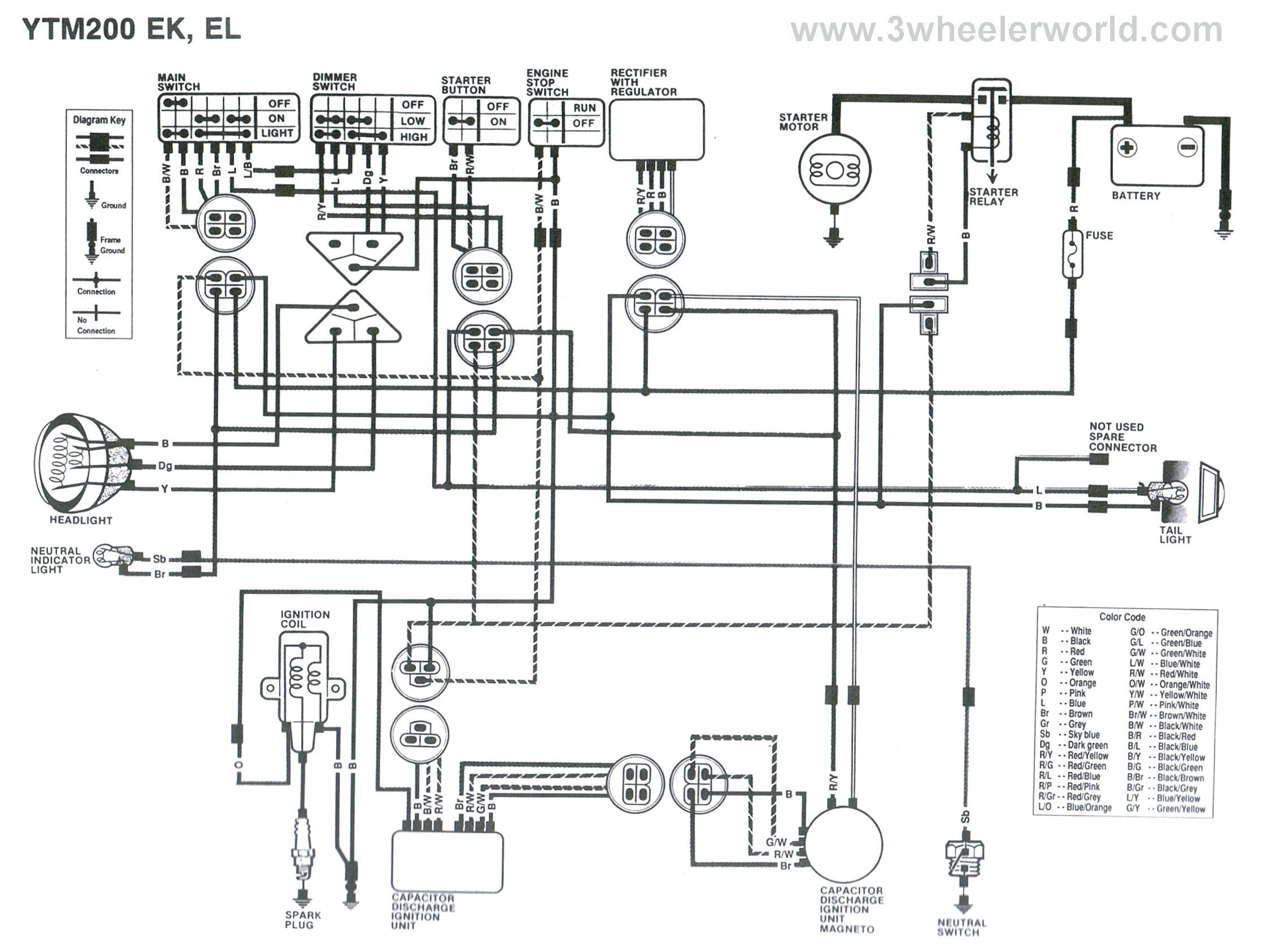 Nissan Outboard Tachometer Wiring   Wiring Diagram - Yamaha Outboard Tachometer Wiring Diagram