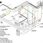 Northman Snow Plow Wiring Diagram   Today Wiring Diagram   Meyer Snow Plow Wiring Diagram