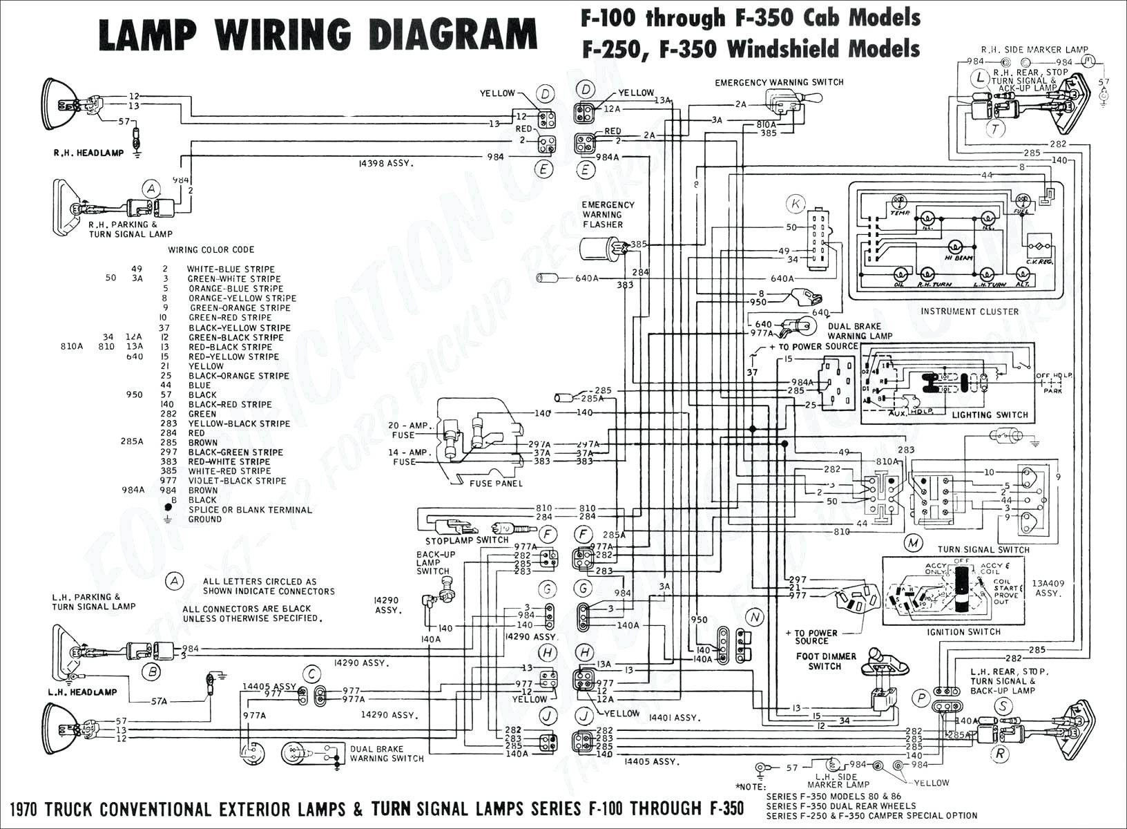 Obd2 Wire Diagram | Wiring Diagram - Data Link Connector Wiring Diagram