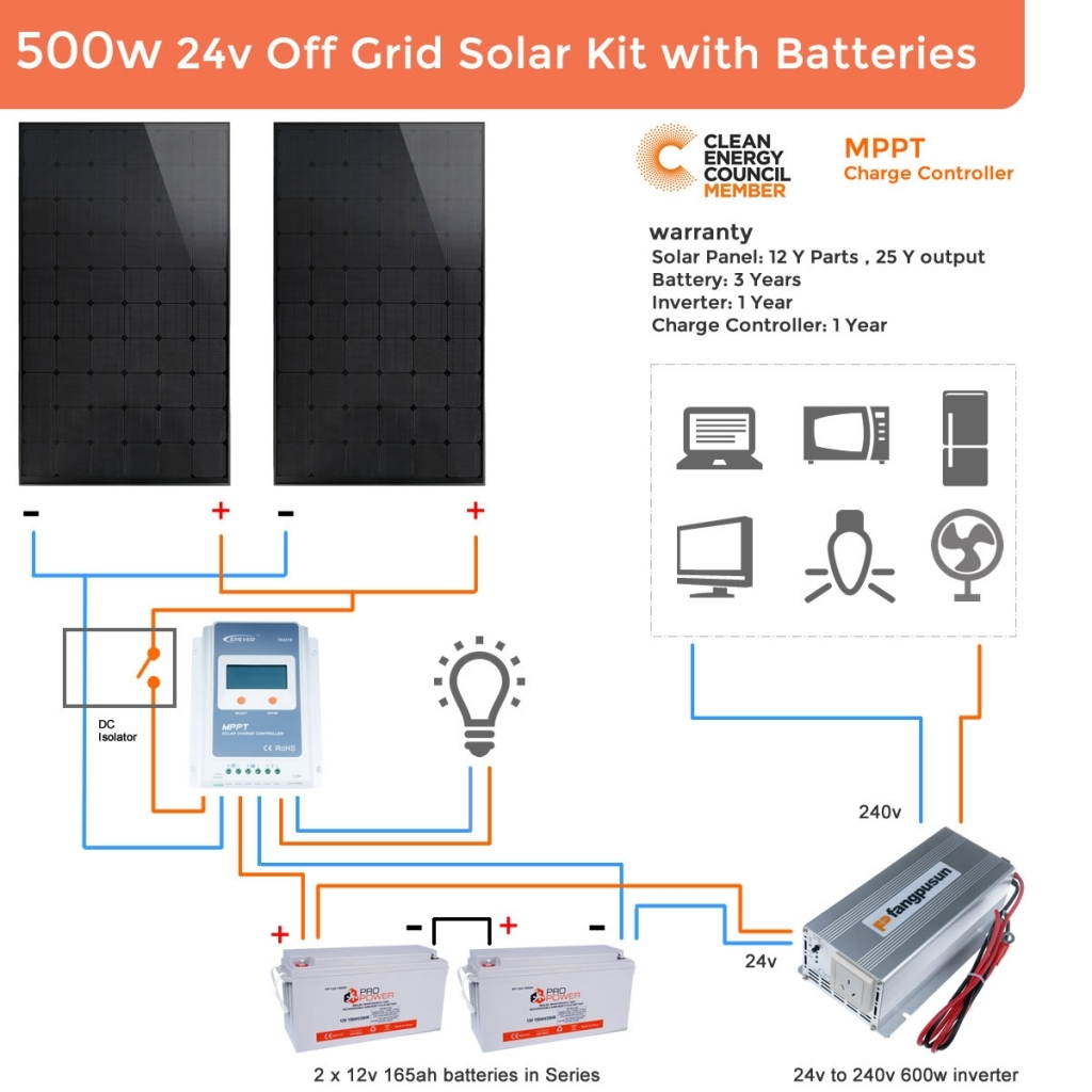 Off Grid Solar System Wiring Diagram Merzie For The Most Incredible - Off Grid Solar System Wiring Diagram