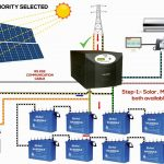 Off Grid Solar System Working, Installation Guide With Battery   Youtube   Off Grid Solar System Wiring Diagram