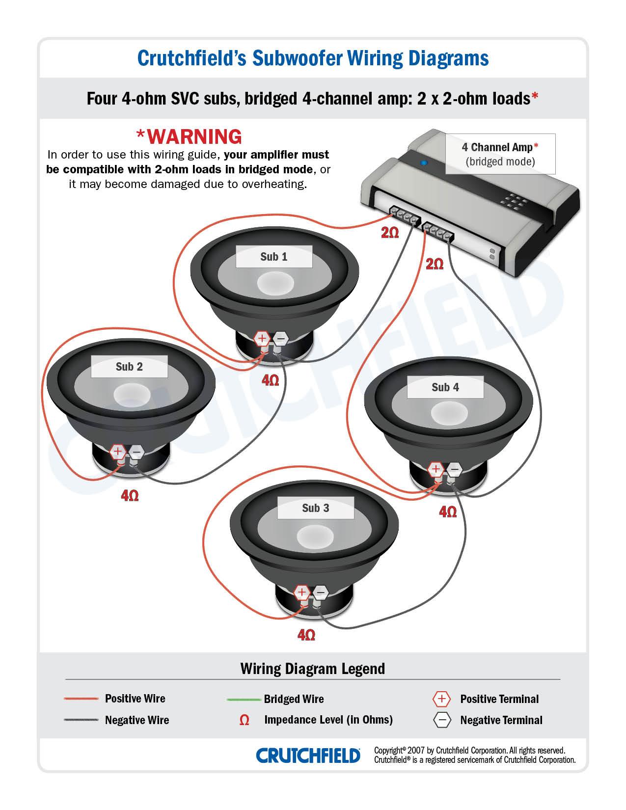 Ohm Wiring Diagram | Wiring Diagram - 4 Ohm Wiring Diagram