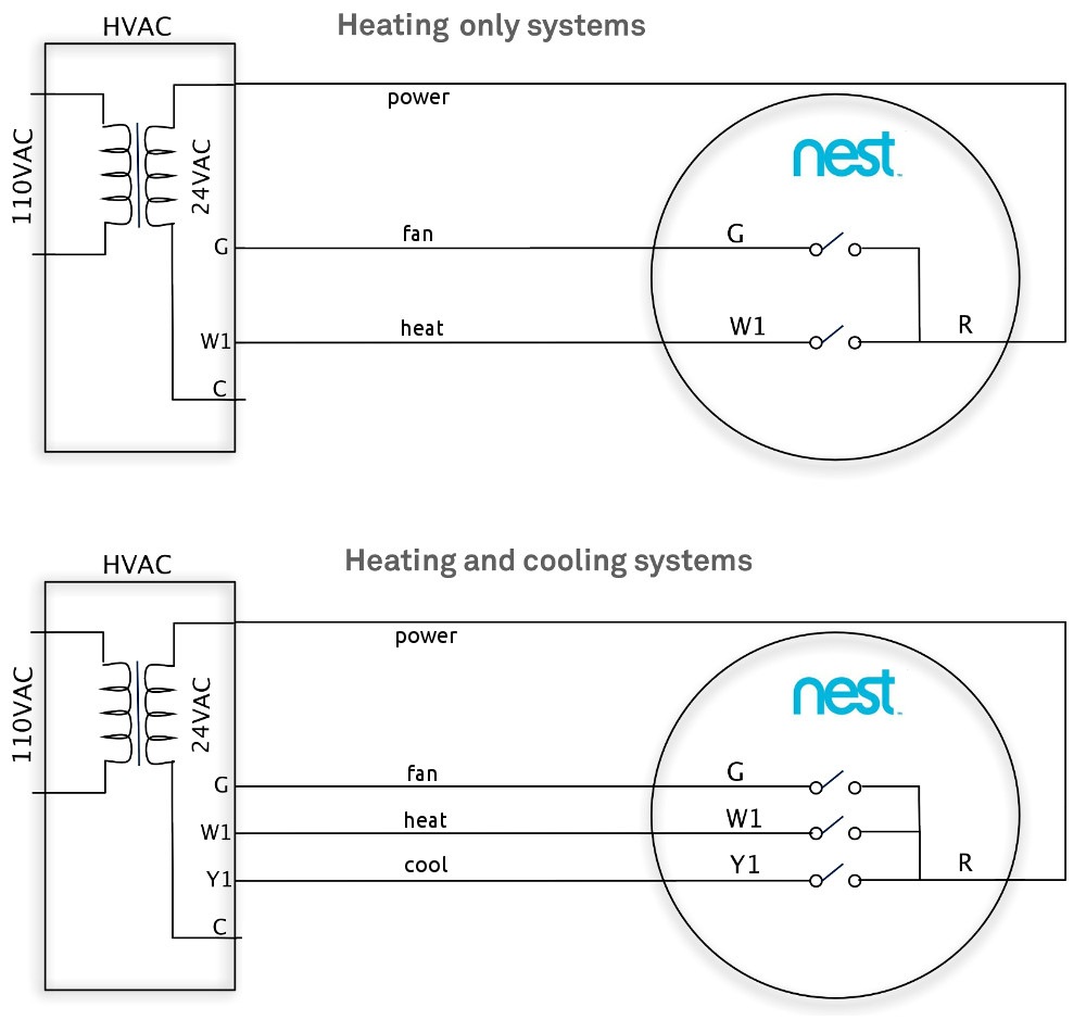 Ok Google: Make This Nest Hack A Standard Feature - Nest Thermostat Wiring Diagram