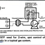 Old Gas Furnace Wiring   Manual E Books   Gas Furnace Wiring Diagram