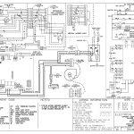 Older Gas Furnace Wiring Diagram   Wiring Diagram   Gas Furnace Wiring Diagram