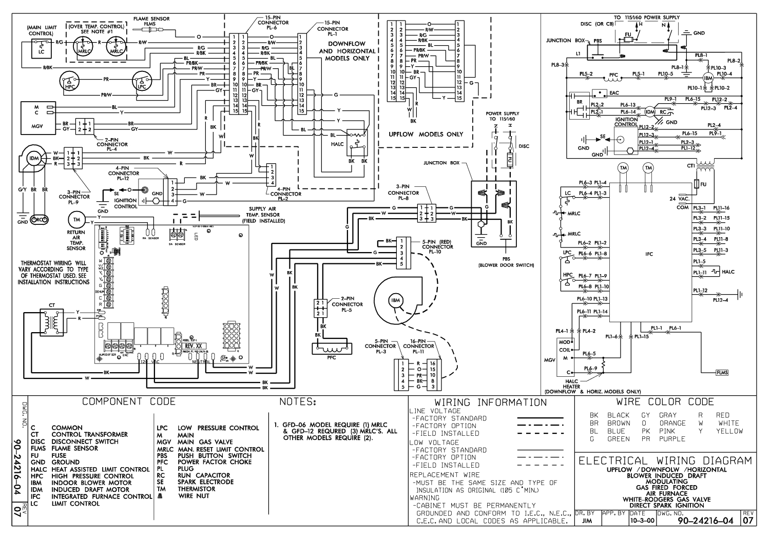 Older Gas Furnace Wiring Diagram | Wiring Diagram - Gas Furnace Wiring Diagram