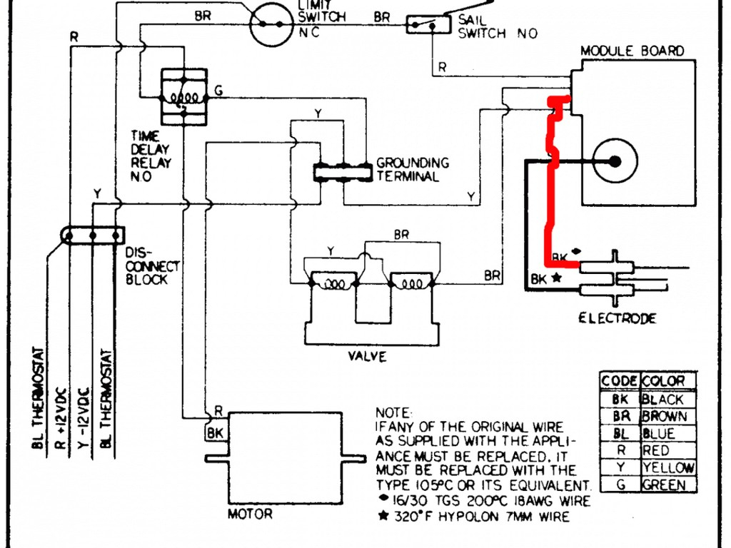 Older Gas Wall Furnace Wiring Diagram | Wiring Diagram - Modine Gas Heater Wiring Diagram