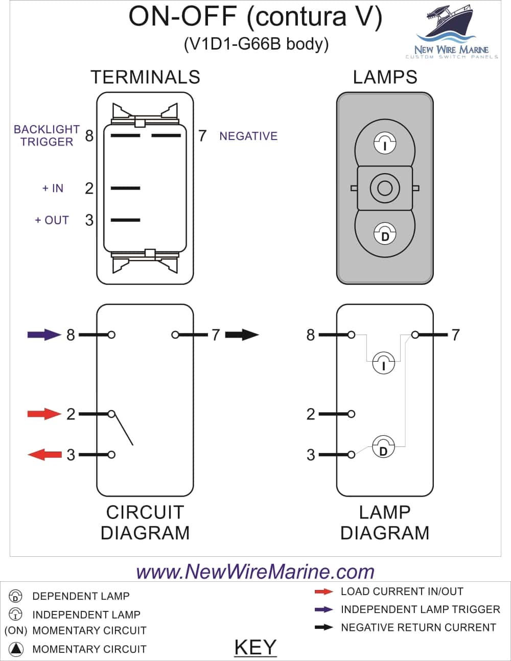 On-Off Blue Led Boat Rocker Switch | Carling V1D1 | New Wire Marine - Rocker Switch Wiring Diagram