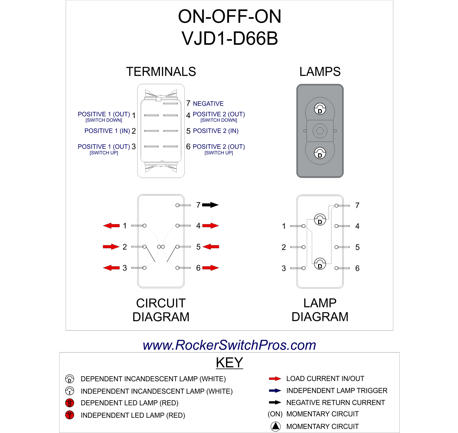 On Off On Toggle Switch Wiring Diagram | Manual E-Books - On Off On Toggle Switch Wiring Diagram