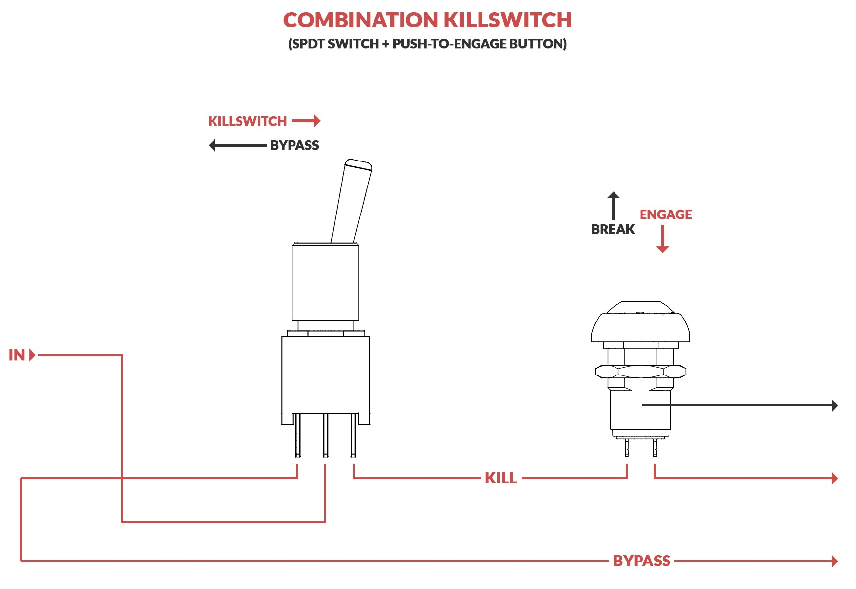 On Off Toggle Switch Wiring Diagram - Wiring Diagram Explained - 3 Position Toggle Switch Wiring Diagram