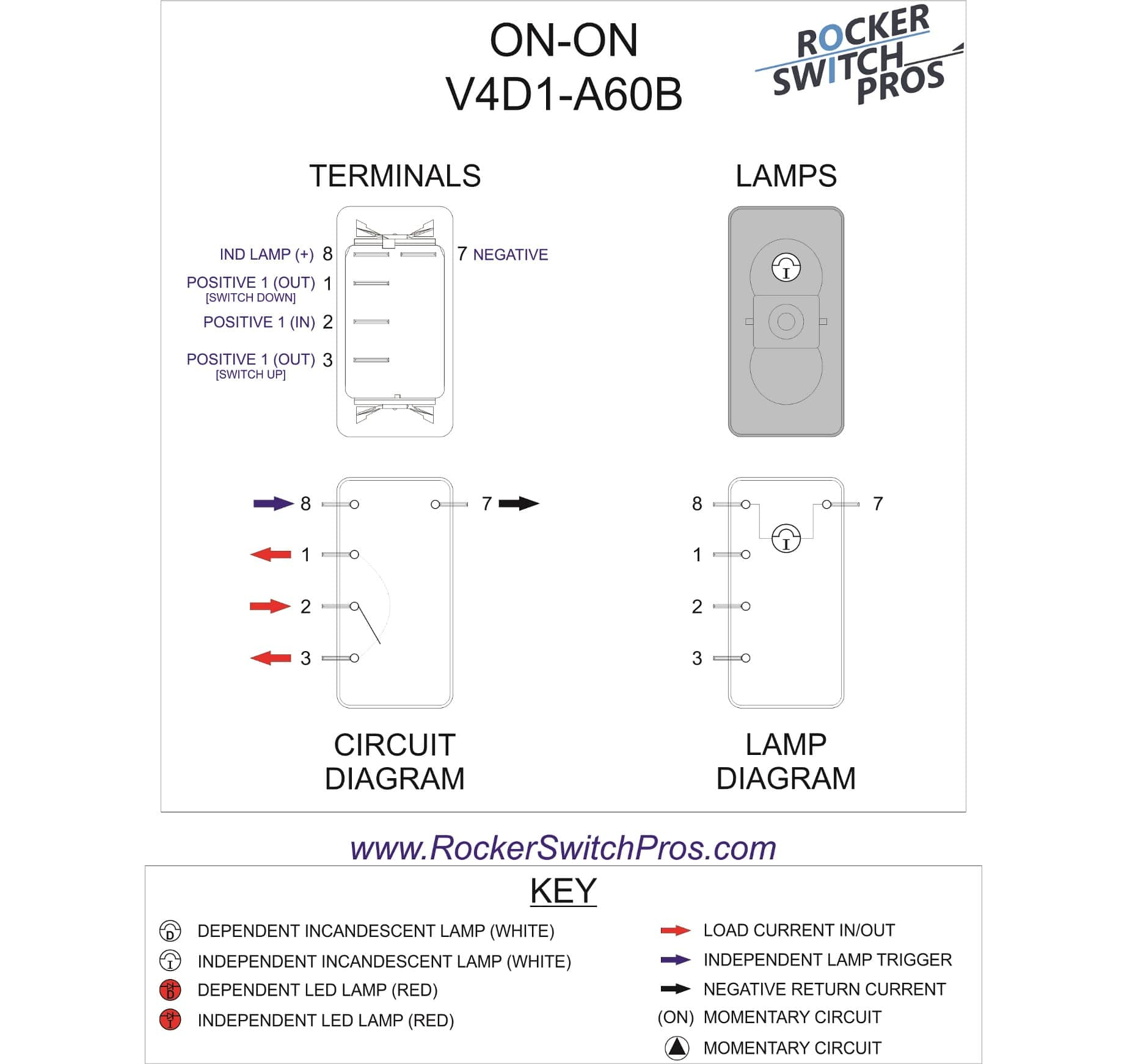 On-On | Rocker Switch | Ind Lamp | Three Way Rocker Switch - Carling Switch Wiring Diagram