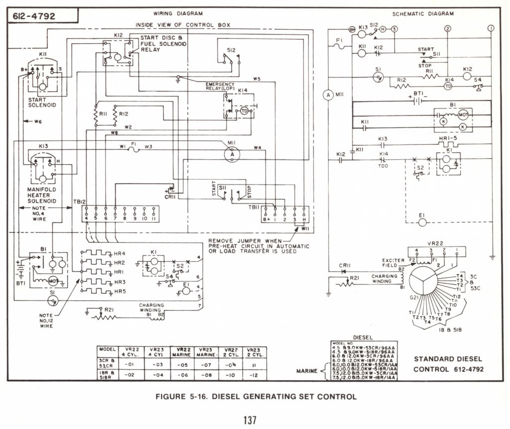 Onan 5000 Wiring Diagram | Wiring Diagram - Onan Rv Generator Wiring Diagram