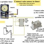 Orbit Sprinkler Wiring Diagram | Wiring Diagram   Orbit Sprinkler Wiring Diagram