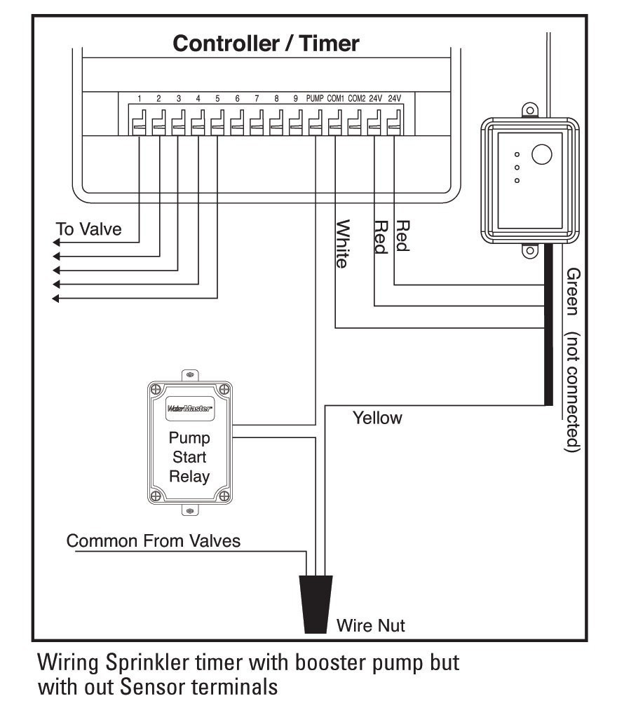 Orbit Sprinkler Wiring Diagram | Wiring Diagram - Orbit Sprinkler Wiring Diagram