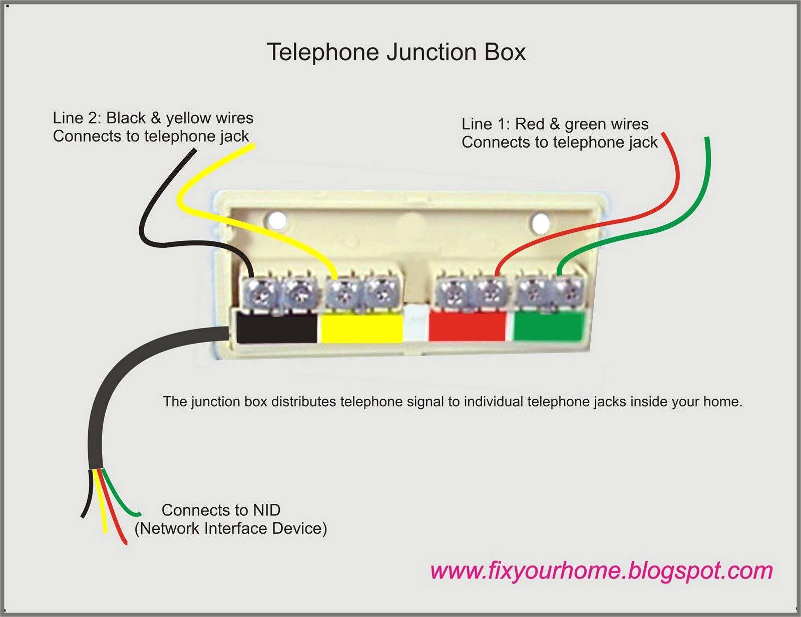 Outside Phone Box Wiring Diagram | Wiring Library - Telephone Junction Box Wiring Diagram