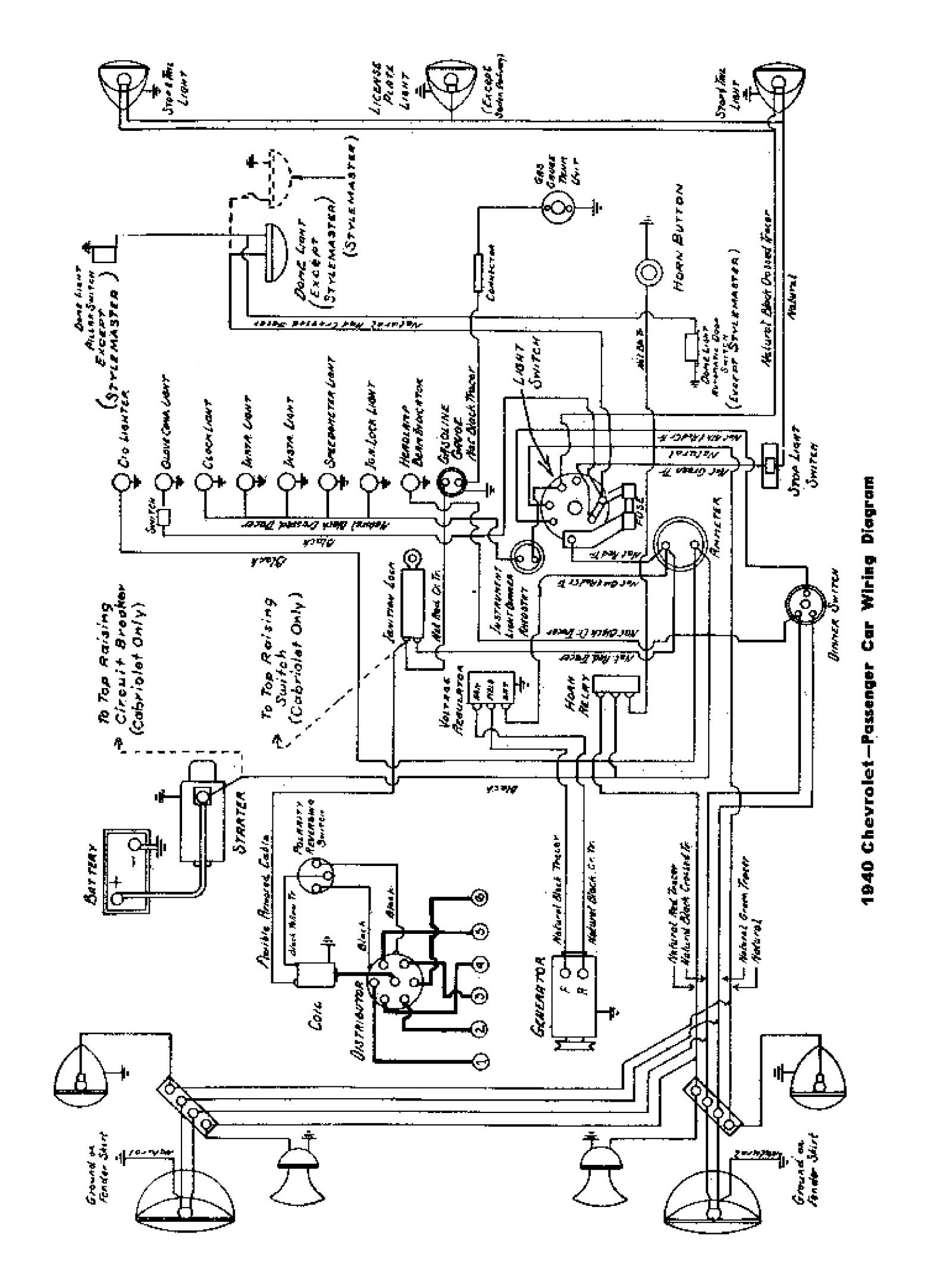 Painless Wiring Harness Diagram Gm | Wiring Diagram - Painless Wiring Harness Diagram