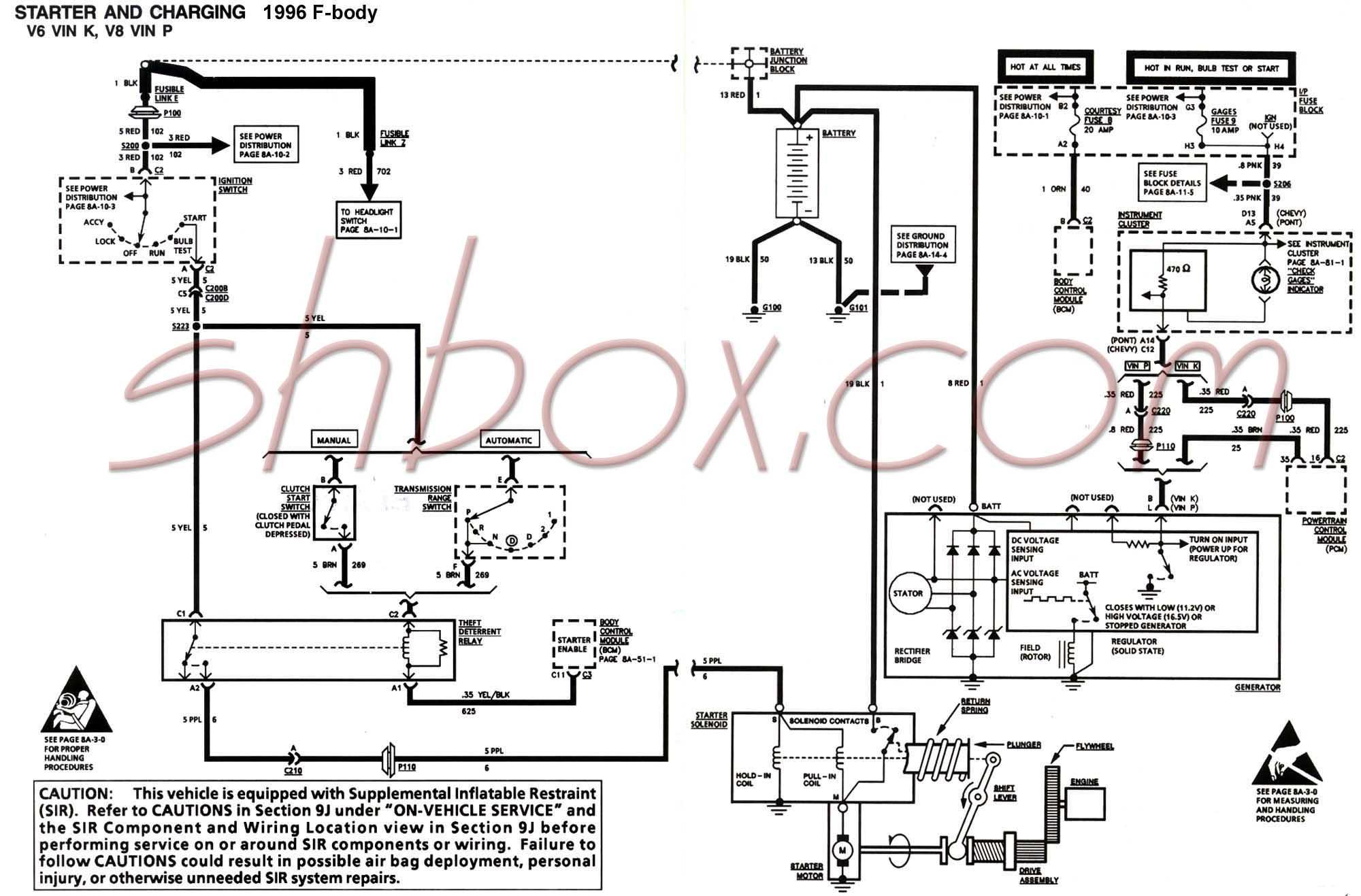 Painless Wiring Lt1 - Data Wiring Diagram Schematic - Painless Wiring Harness Diagram