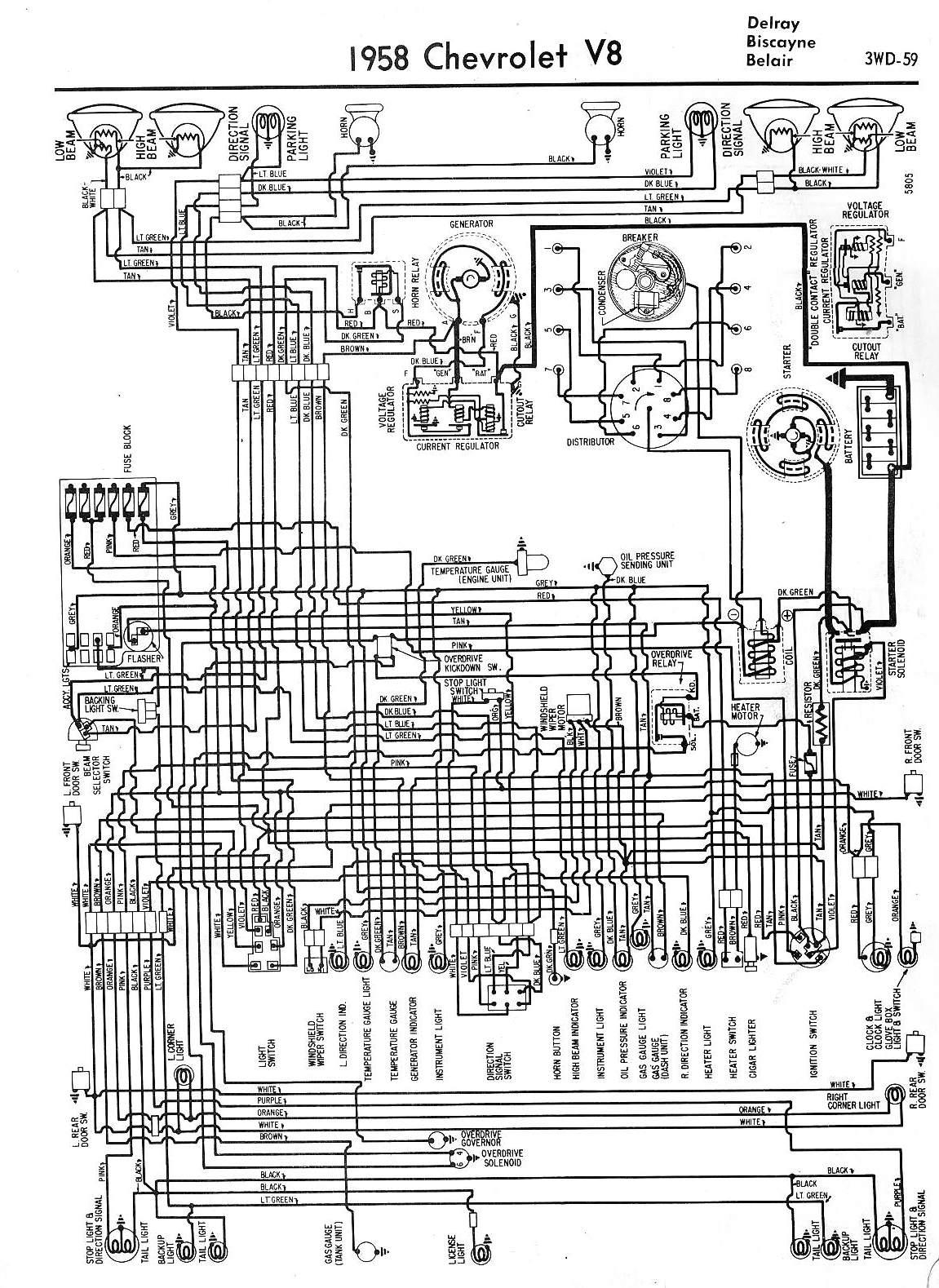 [SCHEMATICS_4FR]  DIAGRAM] Harley Davidson Panhead Wiring Diagram FULL Version HD Quality Wiring  Diagram - LOVEDIAGRAM.SAINTMIHIEL-TOURISME.FR | Whizzer Wiring Diagram |  | Saintmihiel-tourisme.fr