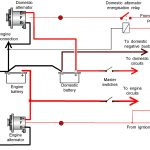 Part 4 Wiring Diagram And Electrical Circuit   3 Wire Alternator Wiring Diagram