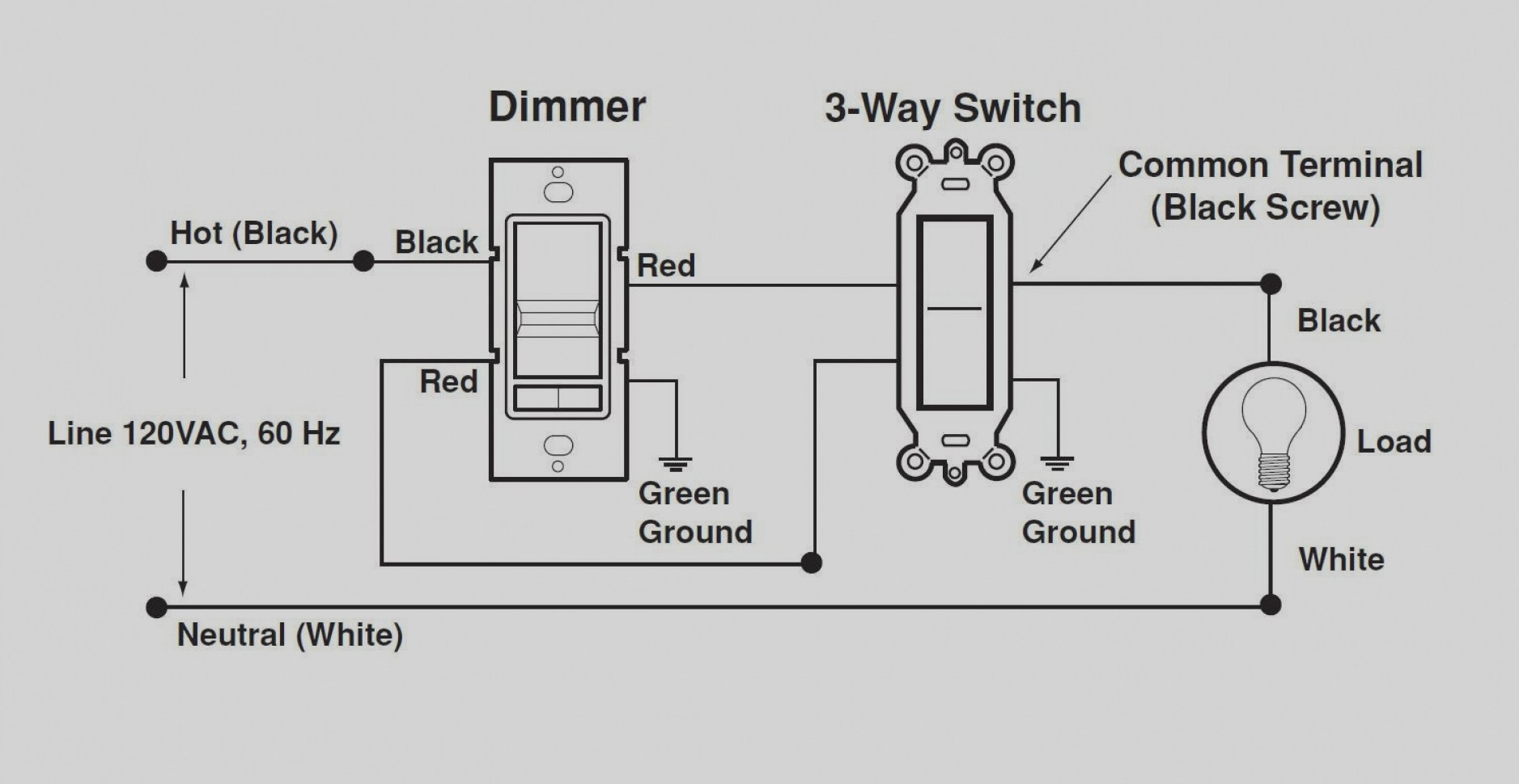Pass Amp Seymour Wiring Diagrams | Wiring Diagram - Pass & Seymour Switches Wiring Diagram