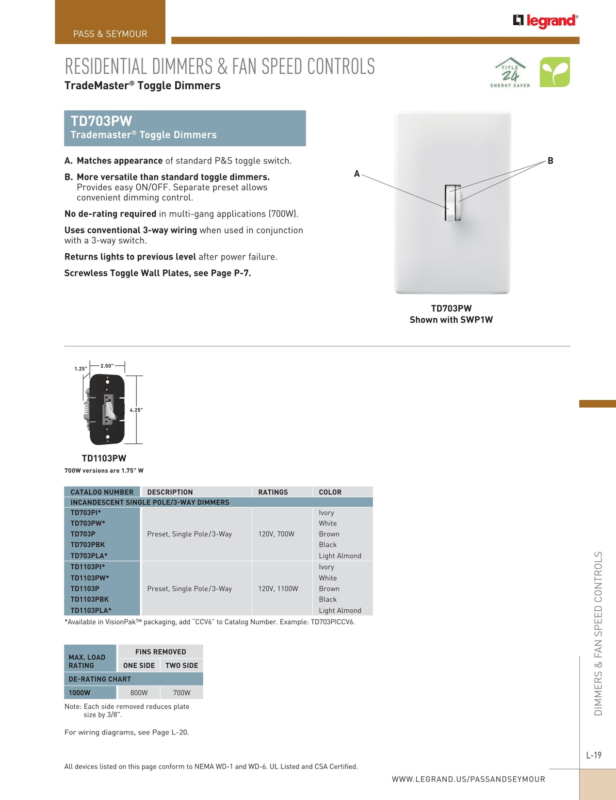 Pass & Seymour - Electrical Wiring Devices - 2013-2014 - Pass & Seymour Switches Wiring Diagram