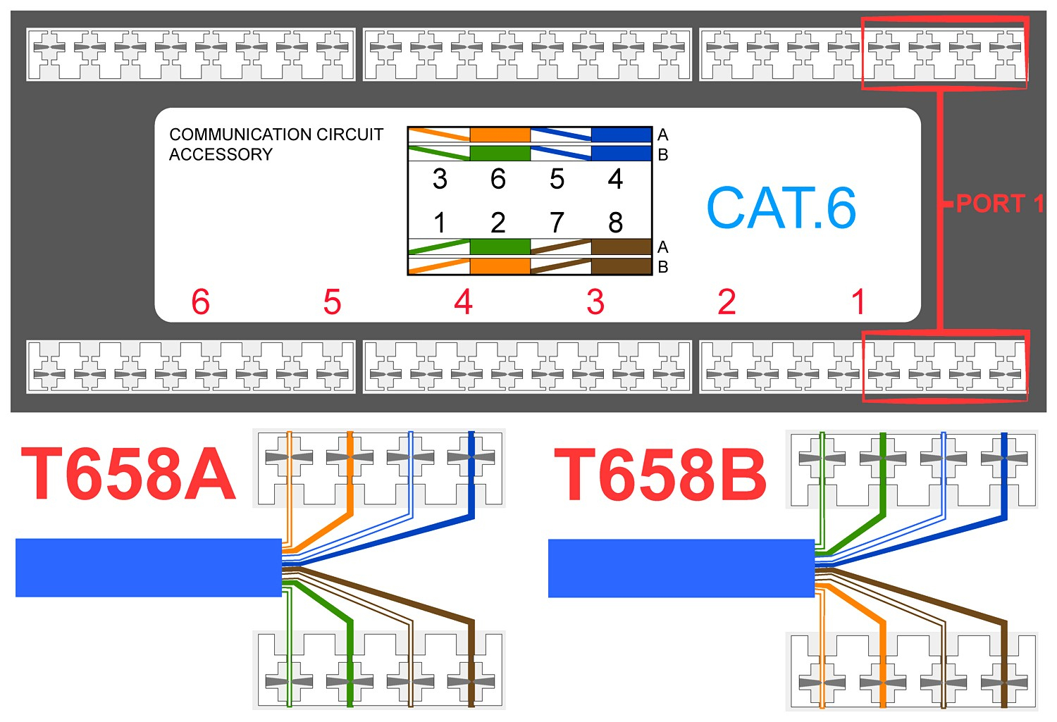 Patch Panel Wiring Diagram | Electrick Wiring Diagram @co - Patch Panel Wiring Diagram