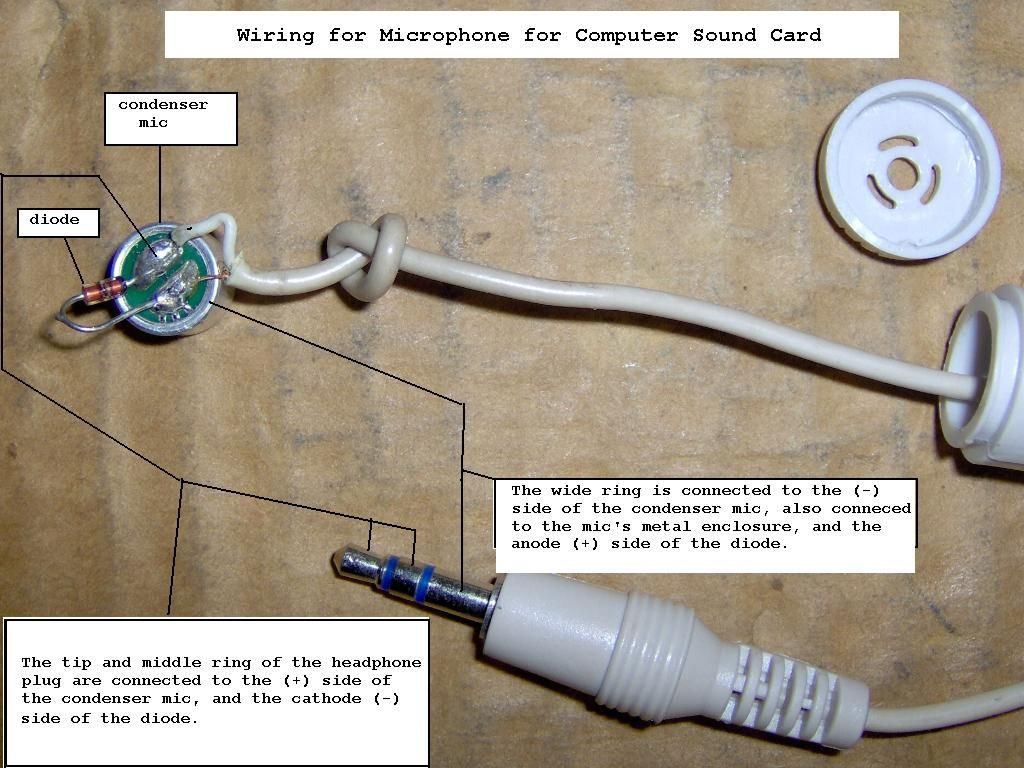 Pc Headset Mic Wiring Diagram | Manual E-Books - Headphone With Mic Wiring Diagram
