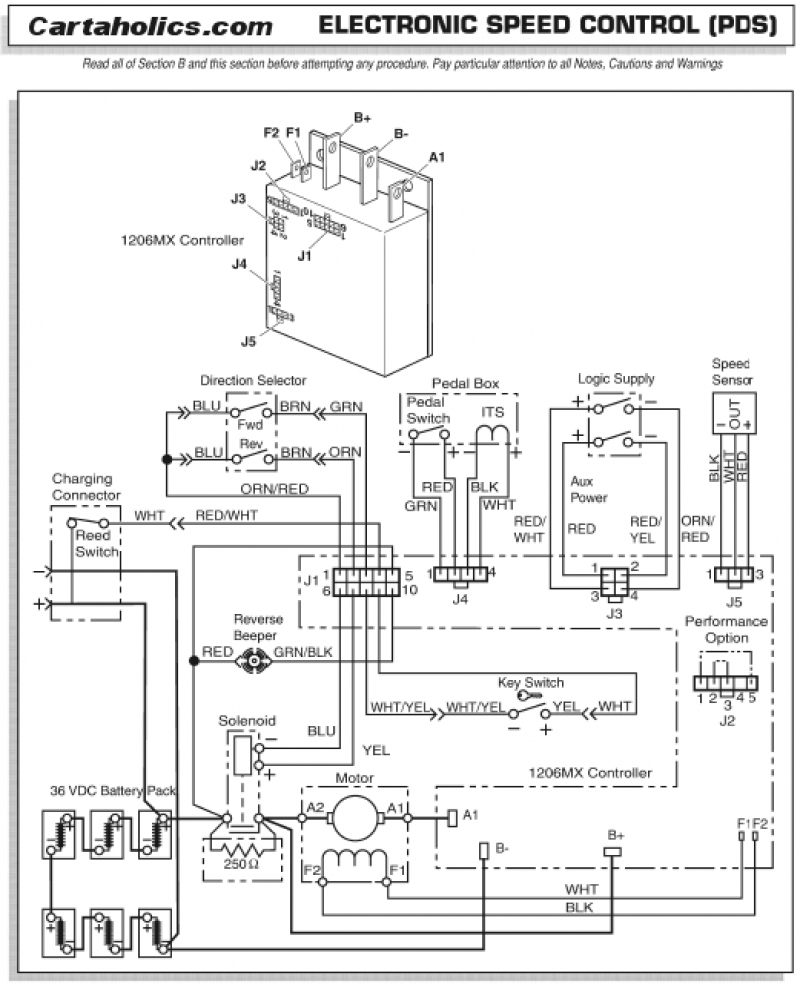 Pds 36V Golf Cart Wiring Diagram | Wiring Diagram - Ezgo Golf Cart Wiring Diagram