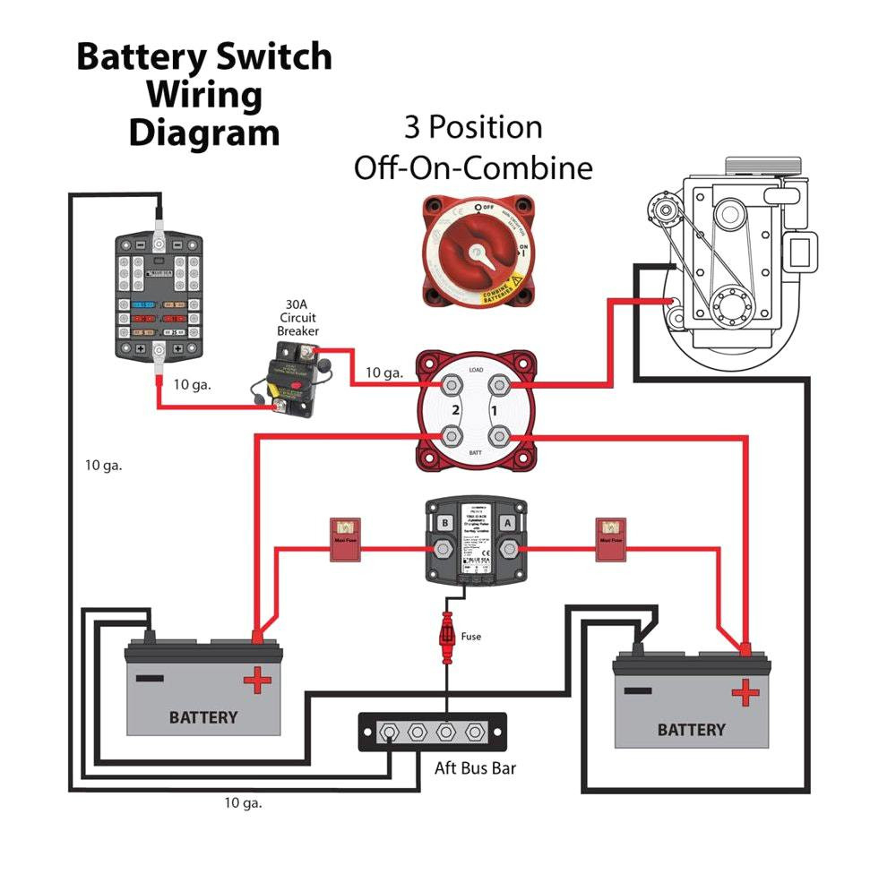 Perko Dual Battery Wiring Diagram - Data Wiring Diagram Schematic - Perko Battery Switch Wiring Diagram