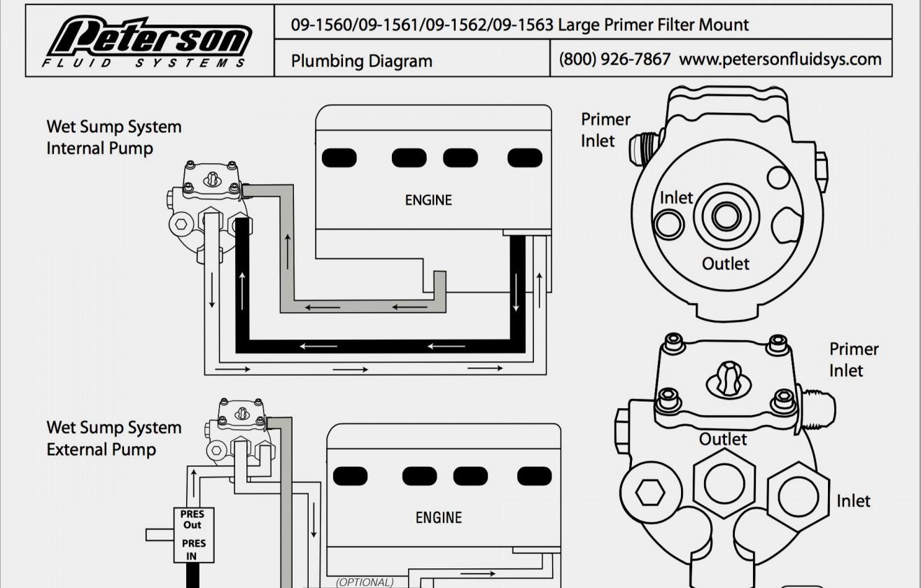 Peterson Trailer Wiring Diagram | Wiring Diagram - Trailer Light Wiring Diagram