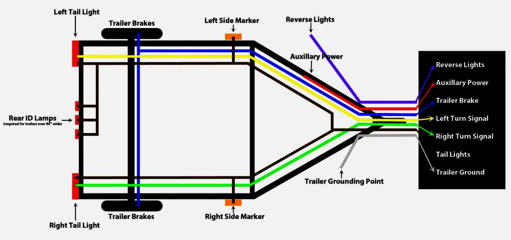 Pictures Pj Trailers Wiring Diagram Diagrams Simple Site - Pj Trailer Wiring Diagram